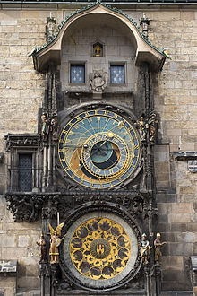 What the Astronomical Clock looks like